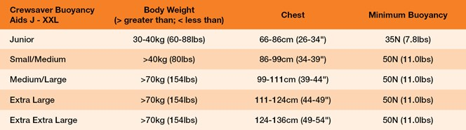 Size Guide - Response 50N