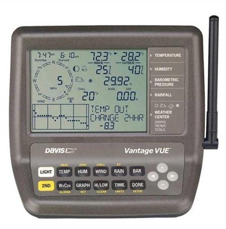 Davis Wireless Vantage Vue Weather Station