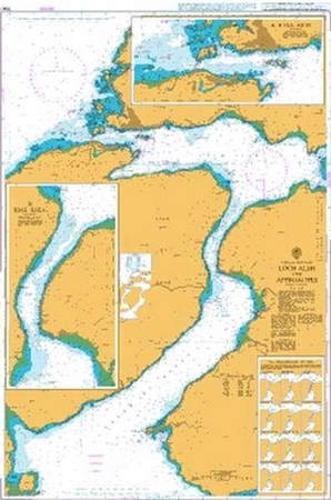 Admiralty Chart 2540 Loch Alsh and Approaches  - Click to view a larger image